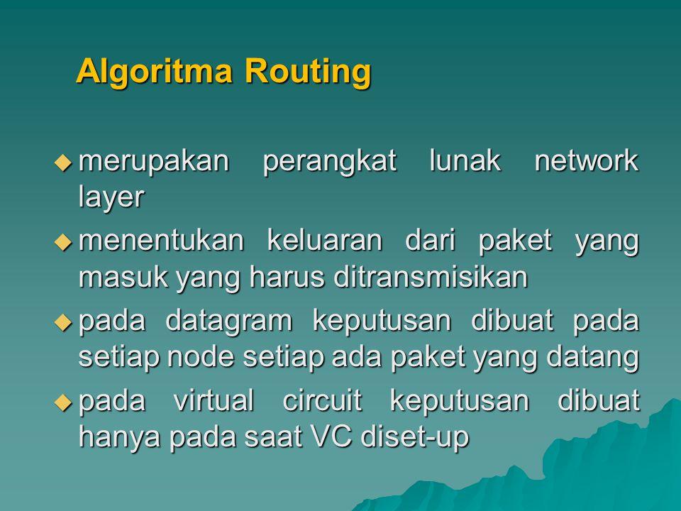 Algoritma Routing merupakan perangkat lunak network layer
