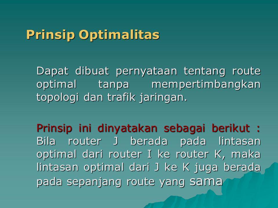 Prinsip Optimalitas Dapat dibuat pernyataan tentang route optimal tanpa mempertimbangkan topologi dan trafik jaringan.