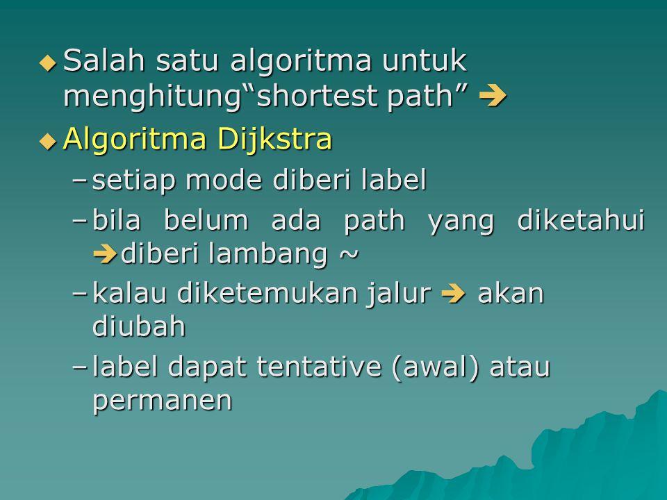 Salah satu algoritma untuk menghitung shortest path 