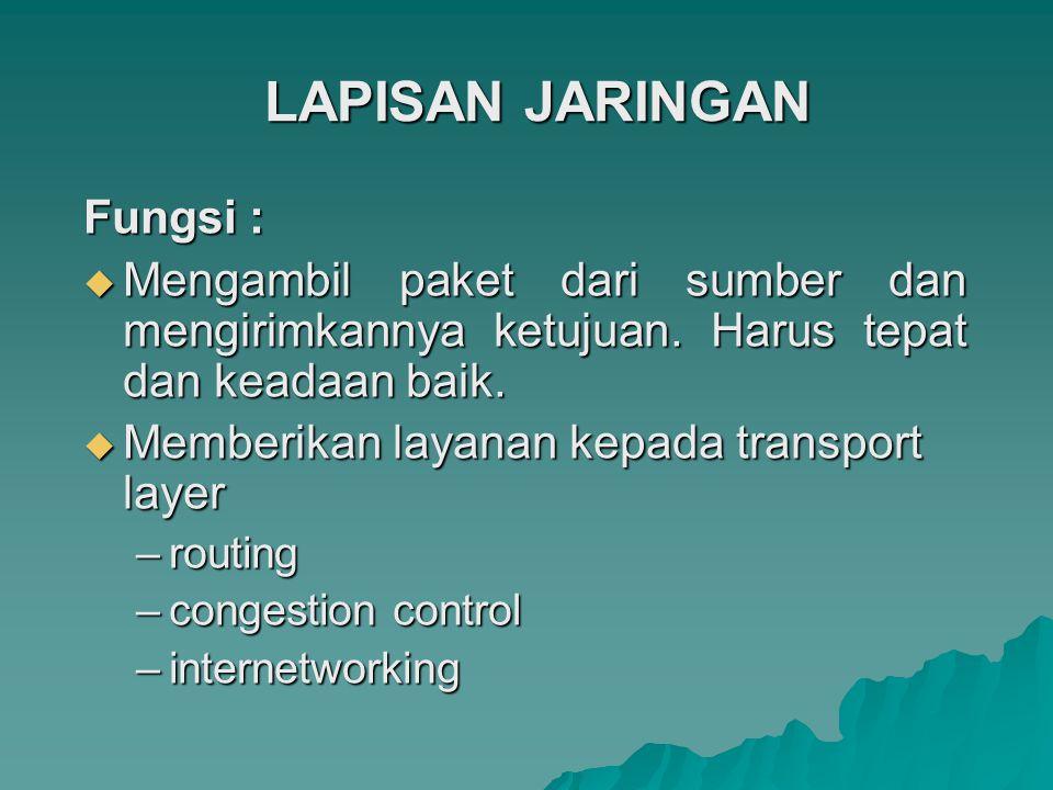 LAPISAN JARINGAN Fungsi :