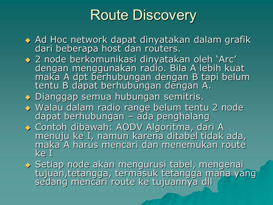Route Discovery Ad Hoc network dapat dinyatakan dalam grafik dari beberapa host dan routers.
