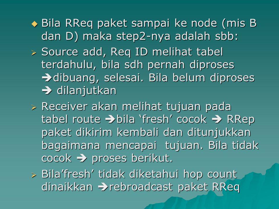 Bila RReq paket sampai ke node (mis B dan D) maka step2-nya adalah sbb: