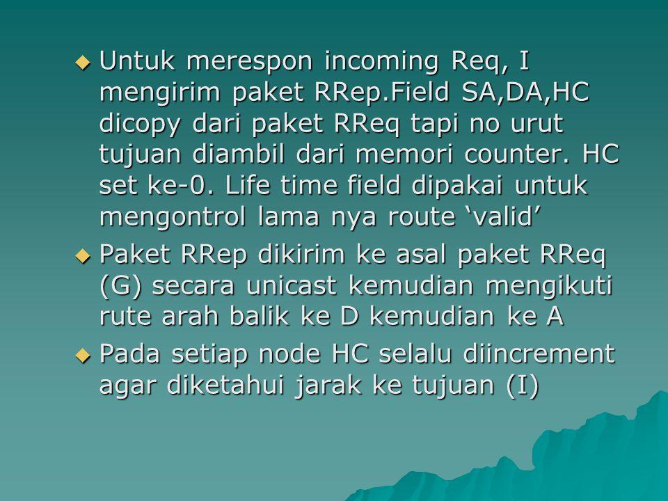 Untuk merespon incoming Req, I mengirim paket RRep