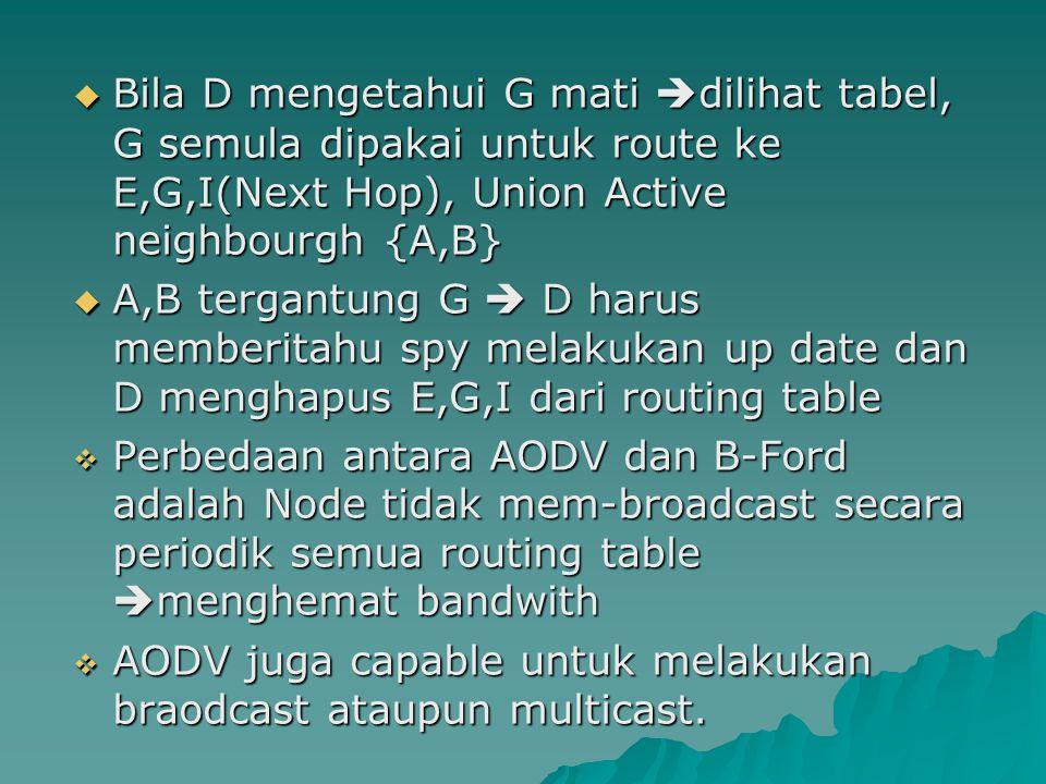 Bila D mengetahui G mati dilihat tabel, G semula dipakai untuk route ke E,G,I(Next Hop), Union Active neighbourgh {A,B}
