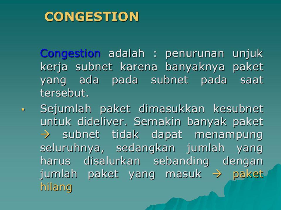 CONGESTION Congestion adalah : penurunan unjuk kerja subnet karena banyaknya paket yang ada pada subnet pada saat tersebut.