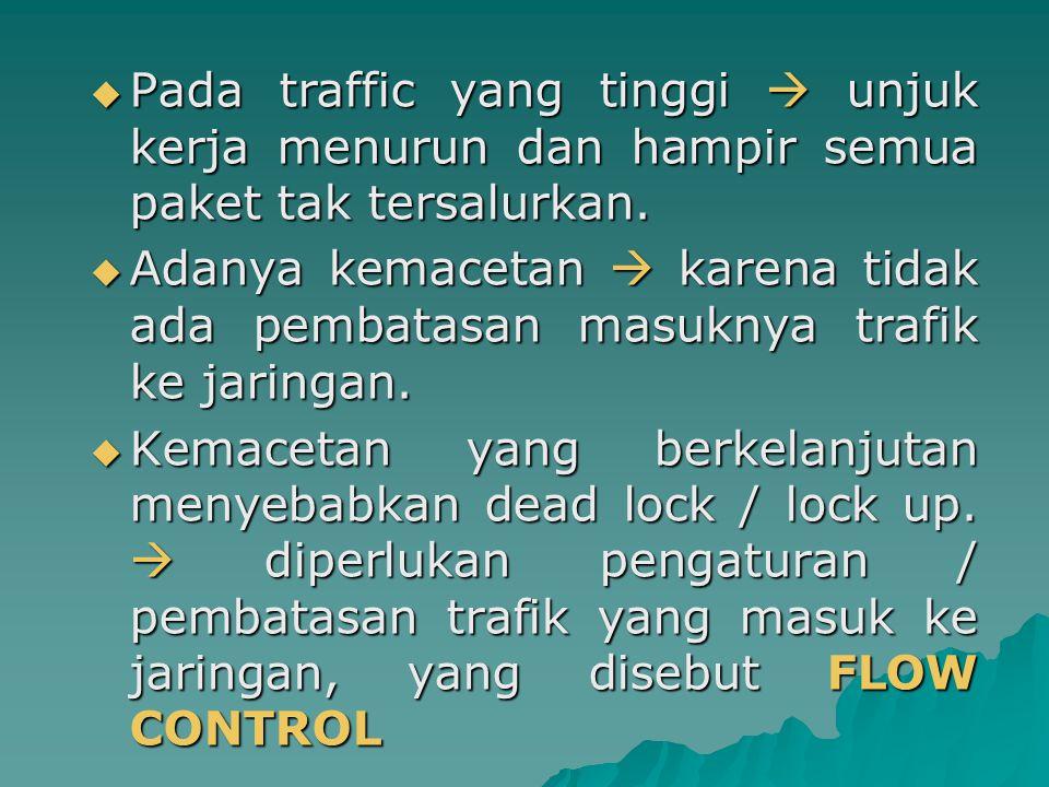 Pada traffic yang tinggi  unjuk kerja menurun dan hampir semua paket tak tersalurkan.