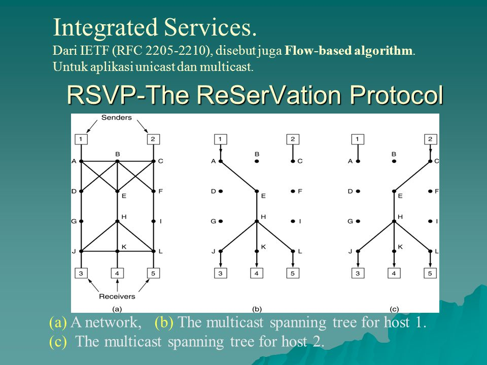 RSVP-The ReSerVation Protocol