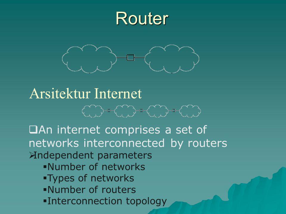 Router Arsitektur Internet