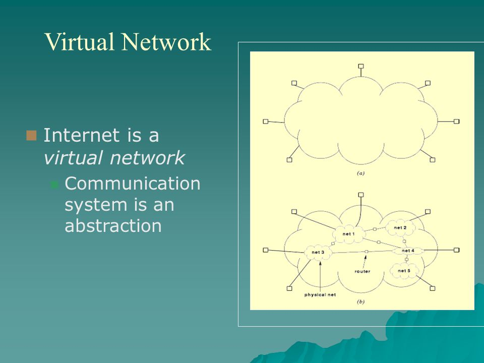 Virtual Network Internet is a virtual network