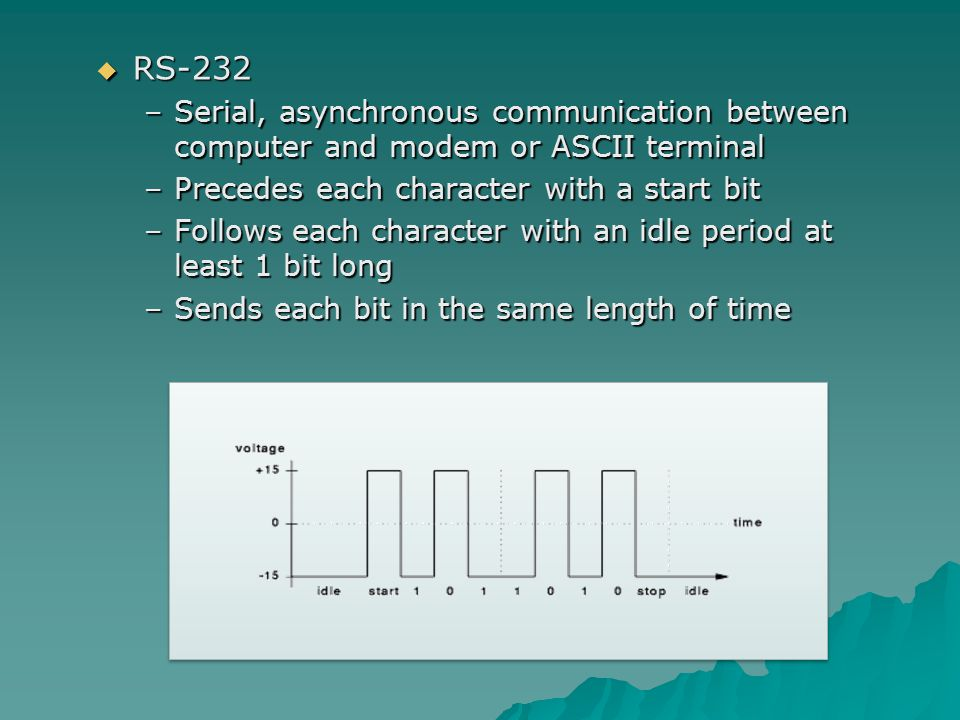 RS-232 Serial, asynchronous communication between computer and modem or ASCII terminal. Precedes each character with a start bit.