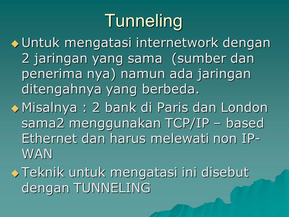 Tunneling Untuk mengatasi internetwork dengan 2 jaringan yang sama (sumber dan penerima nya) namun ada jaringan ditengahnya yang berbeda.