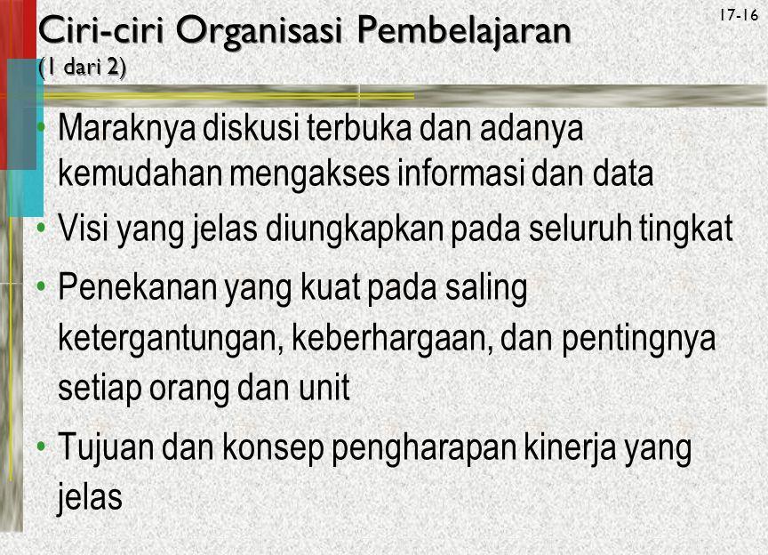 Ciri-ciri Organisasi Pembelajaran (1 dari 2)