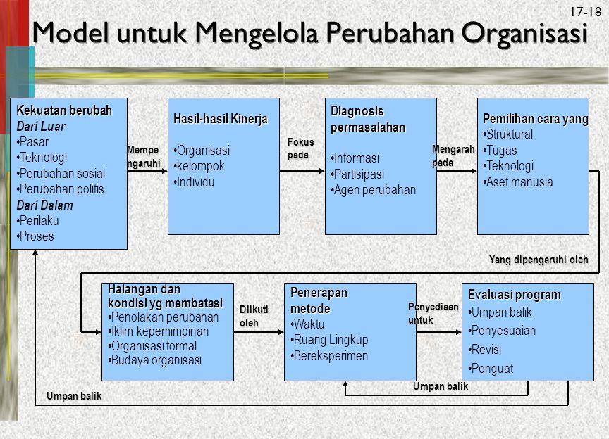 Model untuk Mengelola Perubahan Organisasi