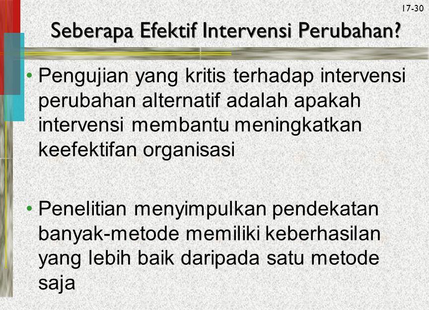 Seberapa Efektif Intervensi Perubahan