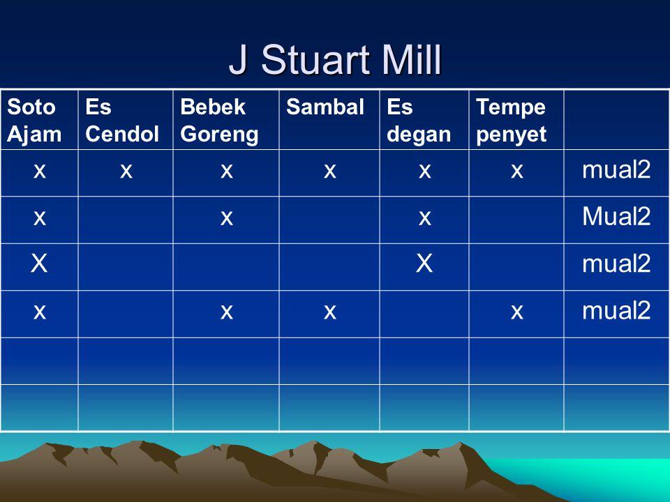 J Stuart Mill x mual2 Mual2 X Soto Ajam Es Cendol Bebek Goreng Sambal