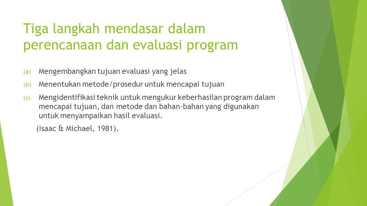 Tiga langkah mendasar dalam perencanaan dan evaluasi program