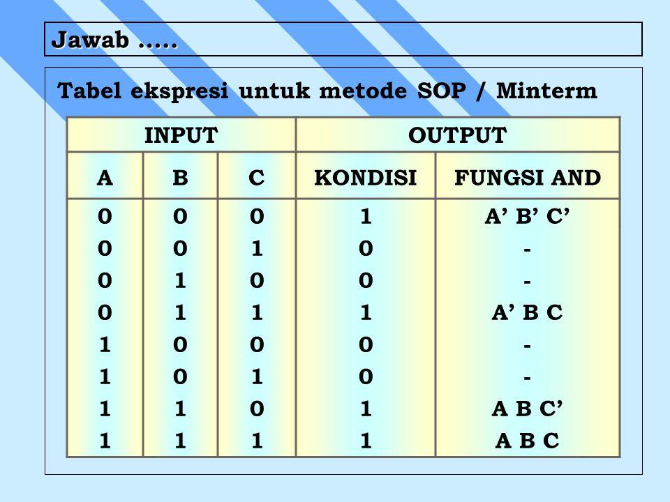 Jawab ….. Tabel ekspresi untuk metode SOP / Minterm INPUT OUTPUT A B C