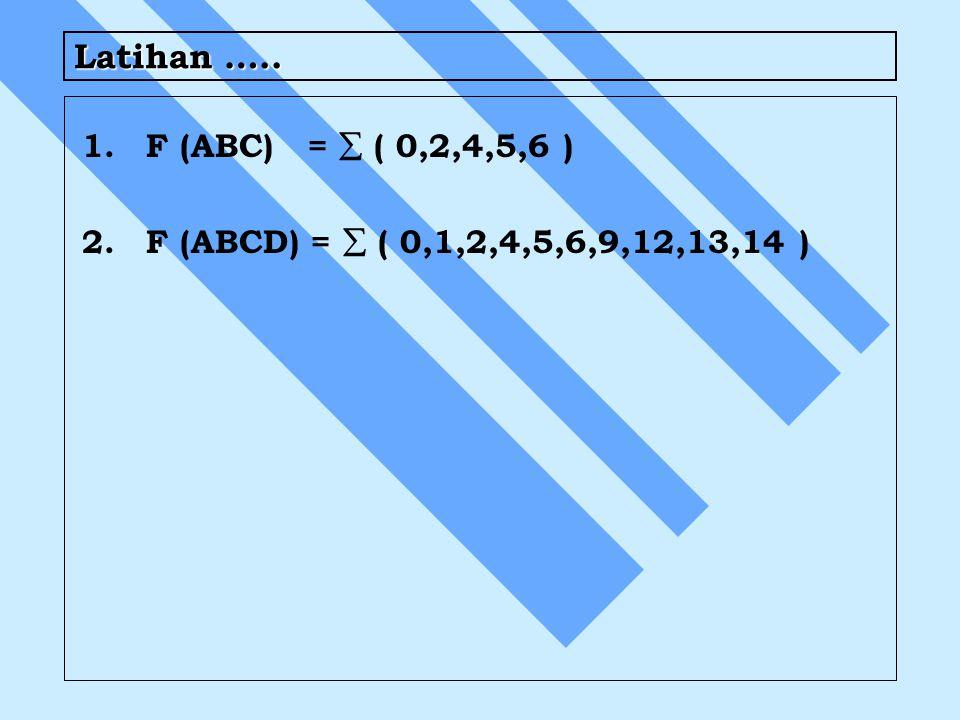 Latihan ….. F (ABC) =  ( 0,2,4,5,6 ) F (ABCD) =  ( 0,1,2,4,5,6,9,12,13,14 )