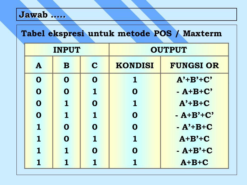 Jawab ….. Tabel ekspresi untuk metode POS / Maxterm INPUT OUTPUT A B C