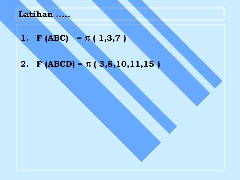 Latihan ….. F (ABC) =  ( 1,3,7 ) F (ABCD) =  ( 3,8,10,11,15 )