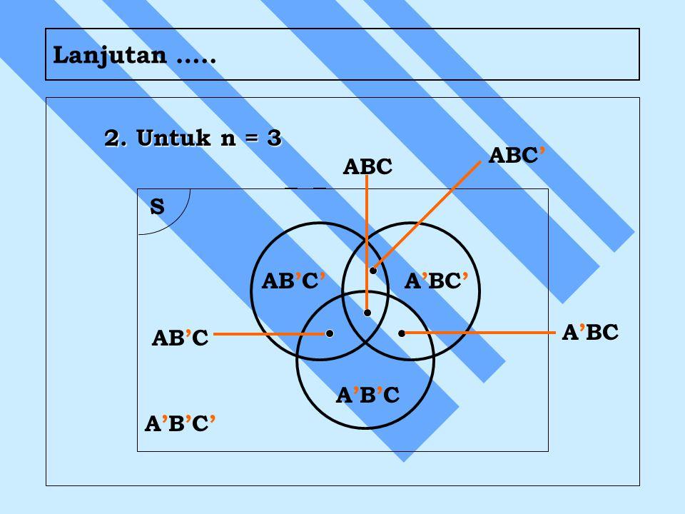 Lanjutan ….. 2. Untuk n = 3 S AB'C' A'BC' A'B'C AB'C A'B'C' ABC' ABC