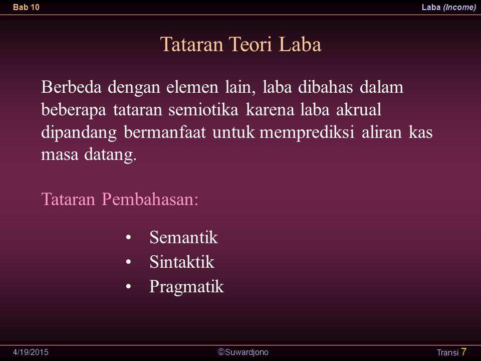 Tataran Teori Laba