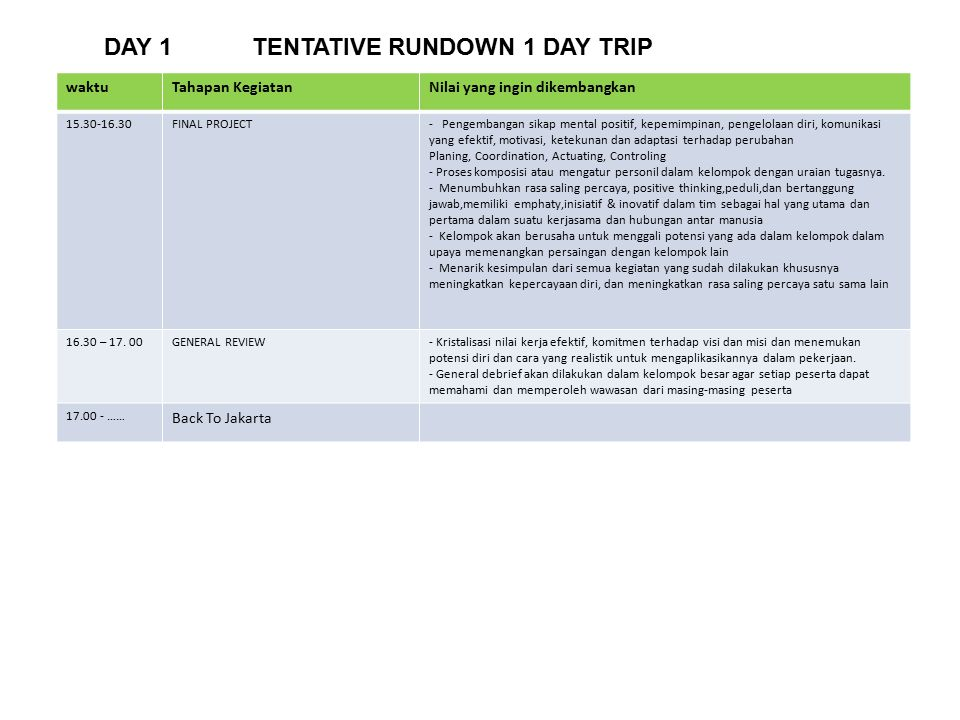 DAY 1 TENTATIVE RUNDOWN 1 DAY TRIP
