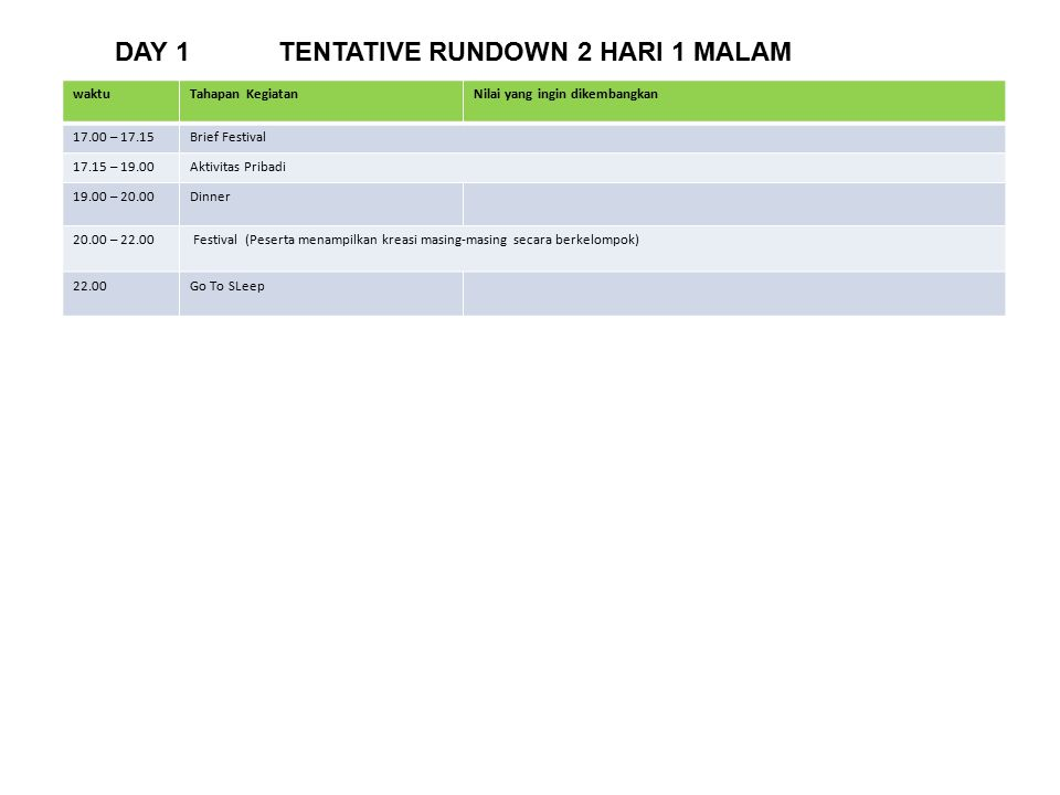 DAY 1 TENTATIVE RUNDOWN 2 HARI 1 MALAM