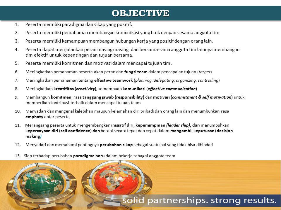 OBJECTIVE Peserta memiliki paradigma dan sikap yang positif.