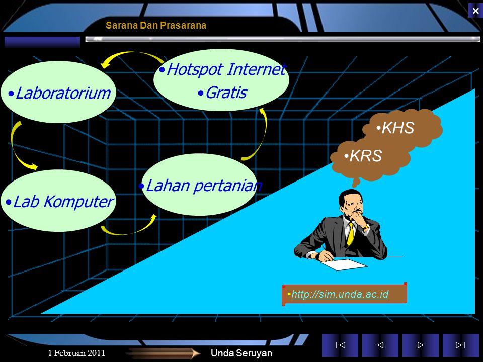 Hotspot Internet Gratis Laboratorium KHS KRS Lahan pertanian