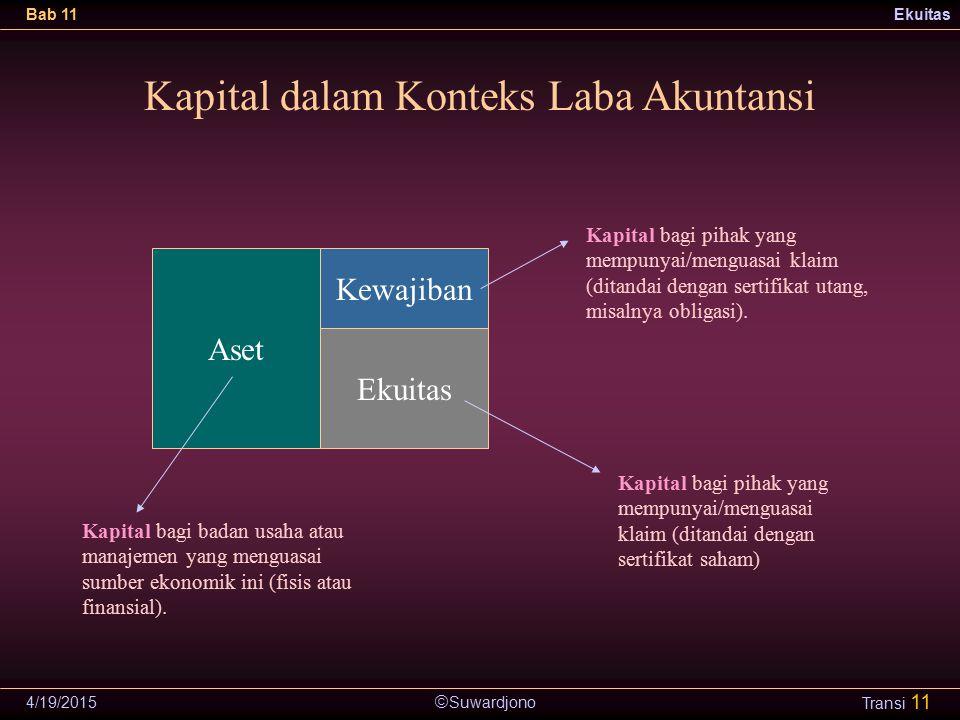 Kapital dalam Konteks Laba Akuntansi