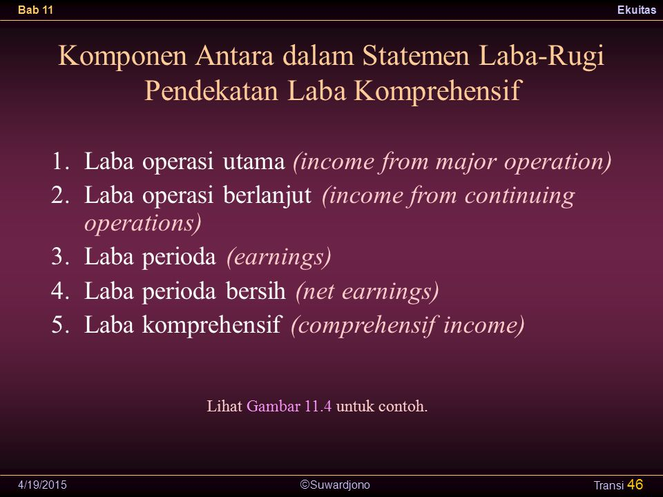Komponen Antara dalam Statemen Laba-Rugi Pendekatan Laba Komprehensif