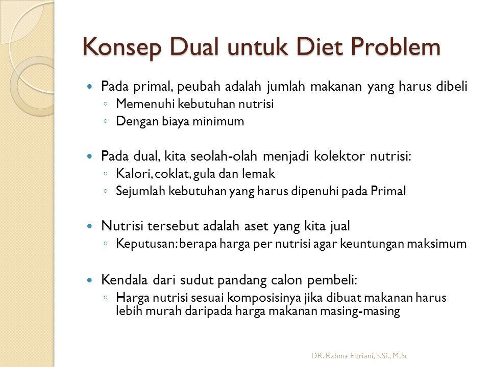 Konsep Dual untuk Diet Problem