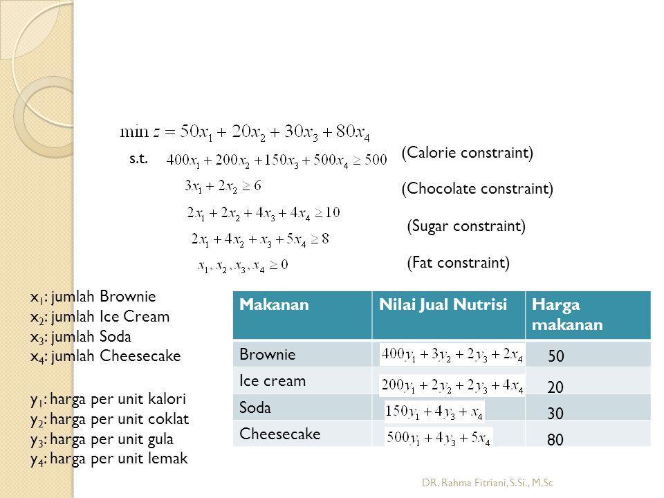 (Chocolate constraint)