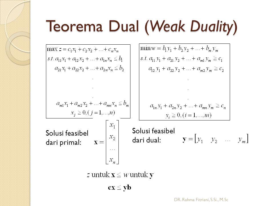 Teorema Dual (Weak Duality)