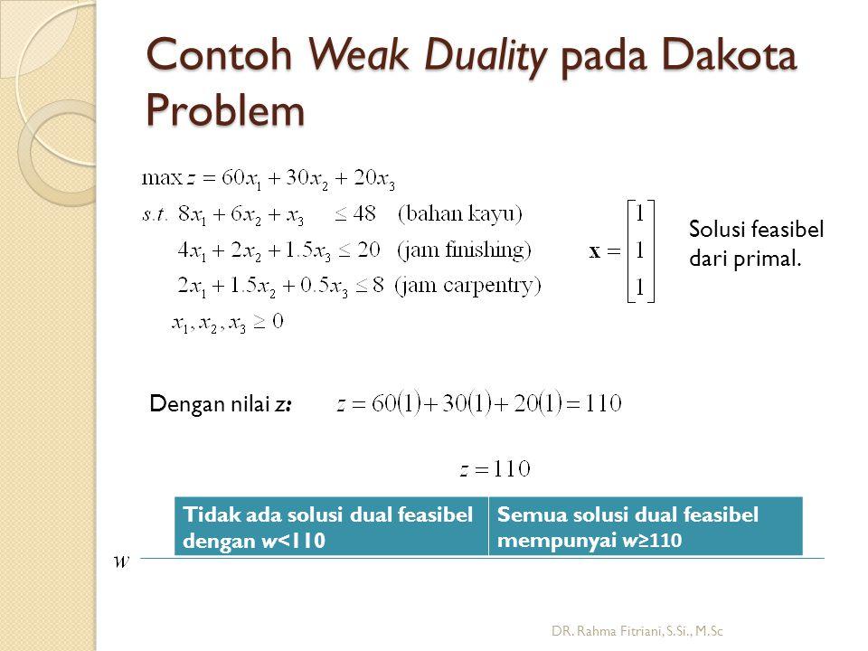 Contoh Weak Duality pada Dakota Problem