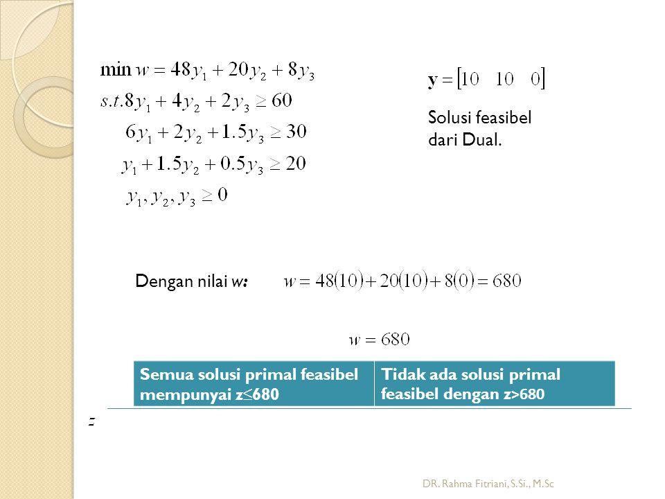 Solusi feasibel dari Dual.