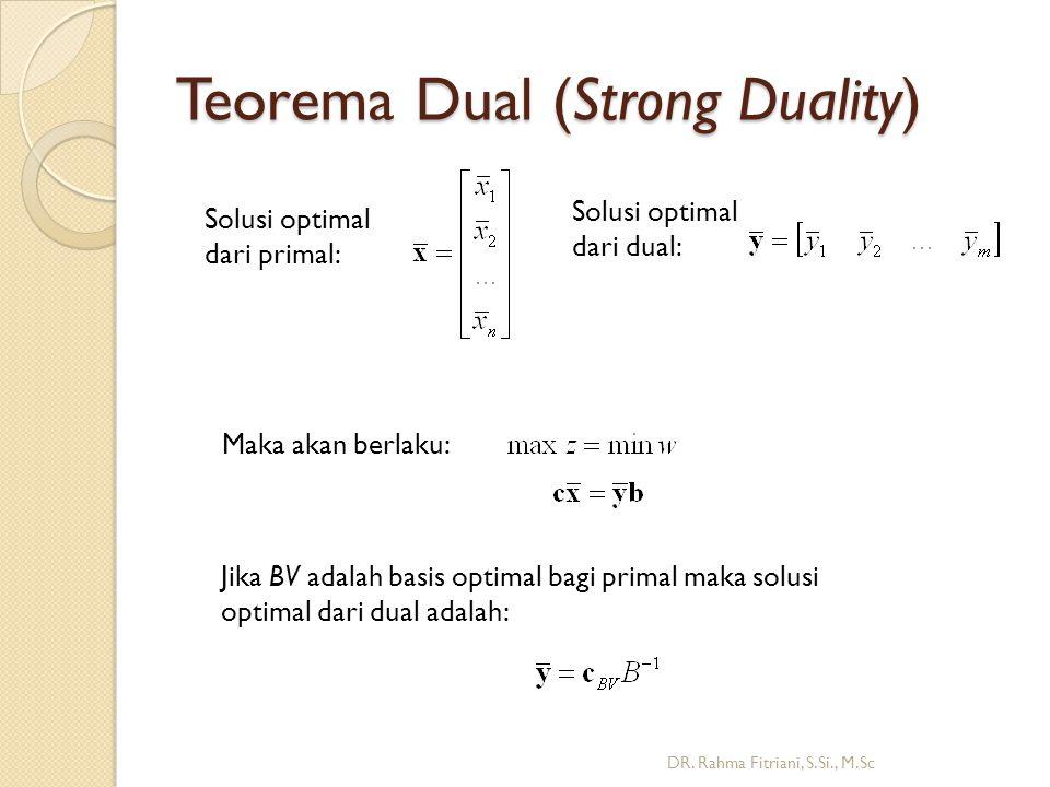 Teorema Dual (Strong Duality)