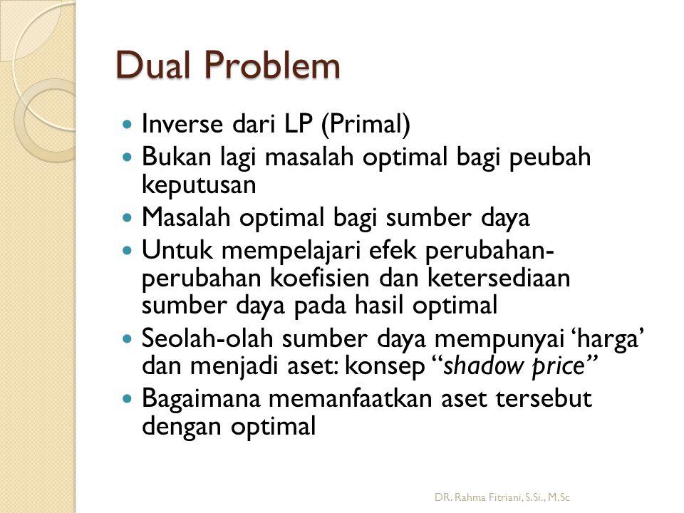 Dual Problem Inverse dari LP (Primal)