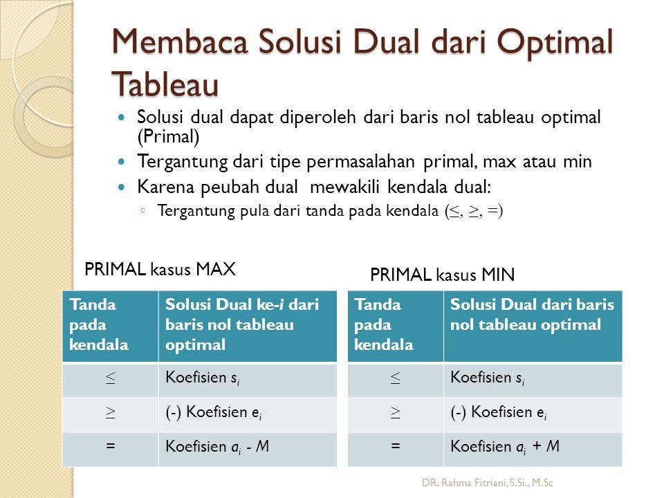 Membaca Solusi Dual dari Optimal Tableau