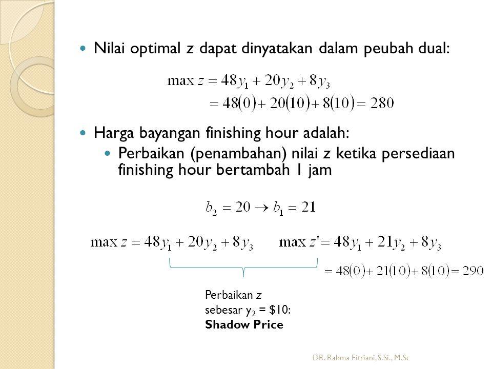 Nilai optimal z dapat dinyatakan dalam peubah dual: