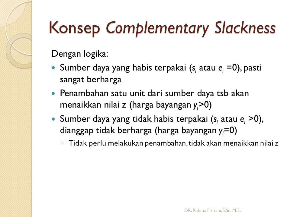 Konsep Complementary Slackness
