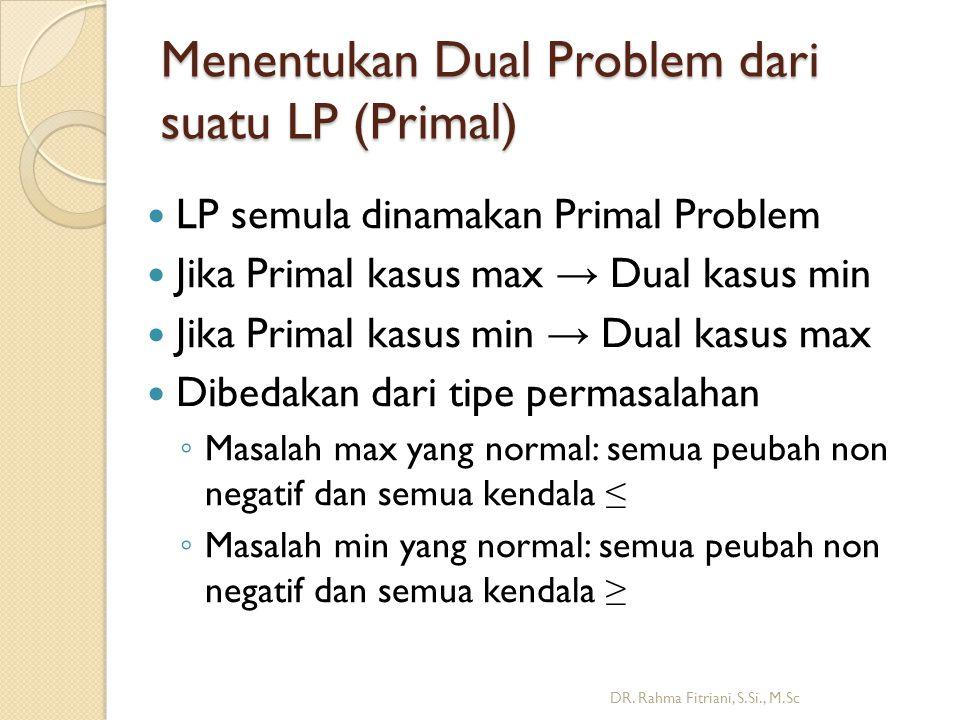 Menentukan Dual Problem dari suatu LP (Primal)