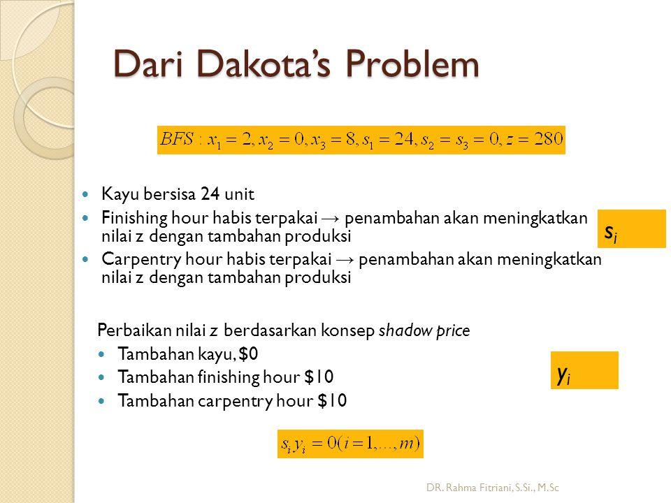 Dari Dakota's Problem si yi Kayu bersisa 24 unit