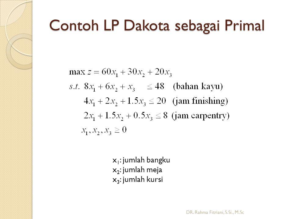 Contoh LP Dakota sebagai Primal