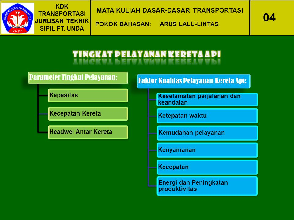 04 Tingkat Pelayanan Kereta Api Faktor Kualitas Pelayanan Kereta Api: