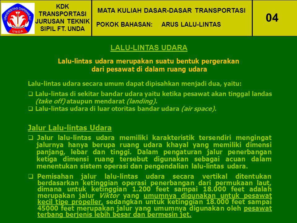 04 LALU-LINTAS UDARA Jalur Lalu-lintas Udara