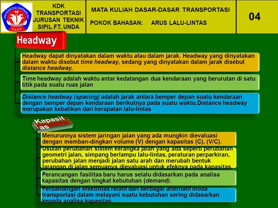04 Headway Kapasitas MATA KULIAH DASAR-DASAR TRANSPORTASI