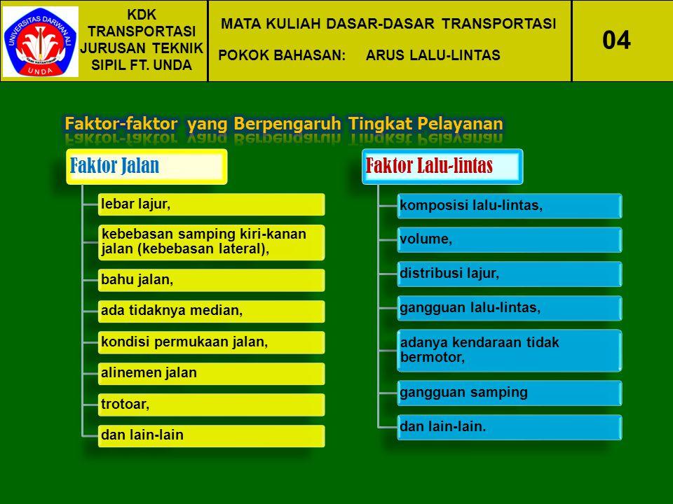 04 Faktor Lalu-lintas Faktor Jalan