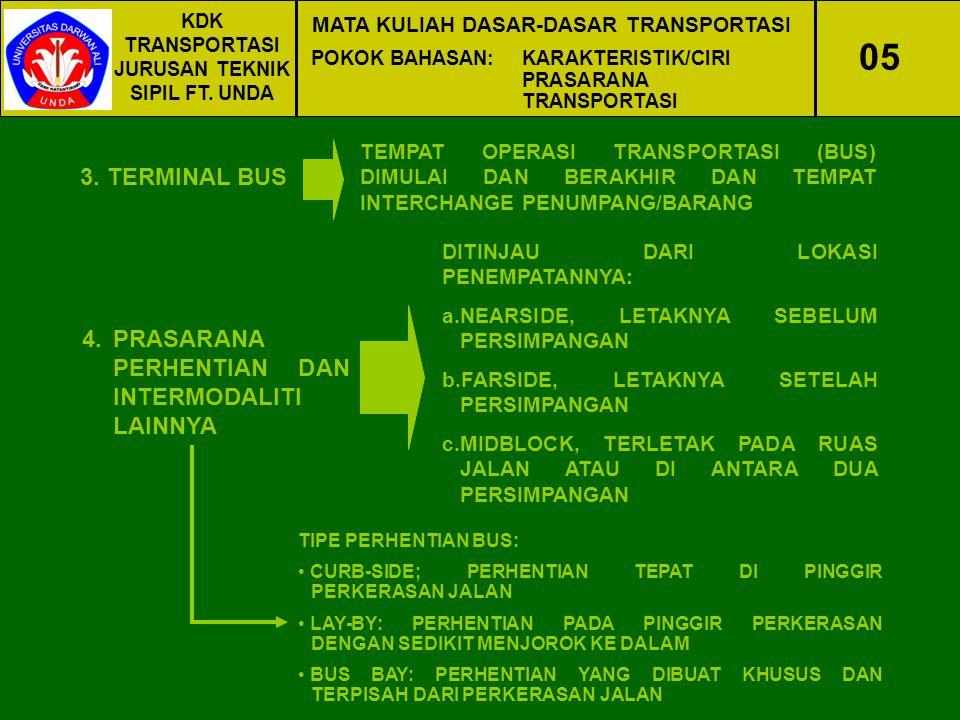 05 3. TERMINAL BUS 4. PRASARANA PERHENTIAN DAN INTERMODALITI LAINNYA